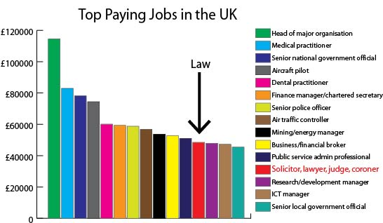pay  u0026 salary in the uk